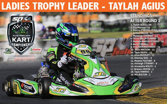 Ladies Trophy 640wide